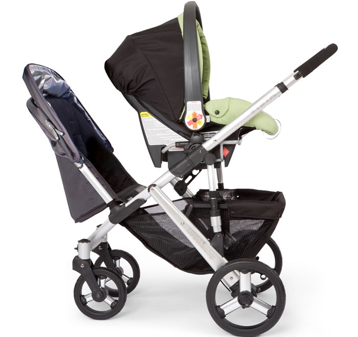 Uppababy Vista Stroller | Best Buggy