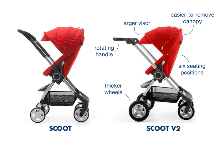 The New 2014 Updated Stokke Scoot Best Buggy